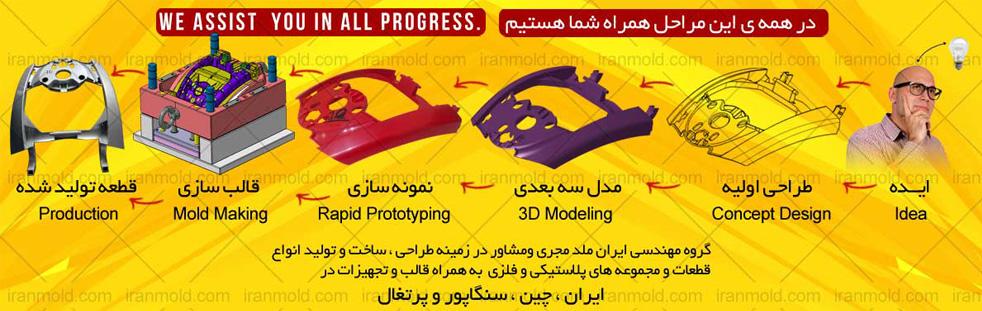خدمات گروه مهندسی ایران ملد