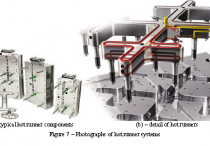 قالب سازی تزریق پلاستیک-بخش دوم